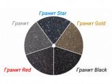 Сковорода блинная МЕЧТА Гранит Star 10803 20см